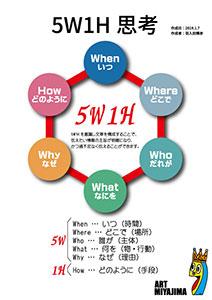 5W1H=いつ・どこで・だれが・なにを・なぜ・どのよ  うに
