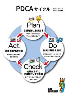 PDCA=計画・実行・評価・改善